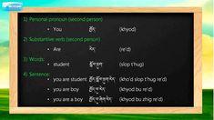 Learn to Speak in Tibetan - Unit 1(a)