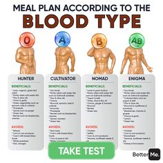 Start Transformation Now!🍎🥑 Weight Loss Blogs, Weight Loss Help, Weight Loss Goals, Weight Loss Program, 28 Day Challenge, Weight Loss Challenge, You Fitness, Mens Fitness, Men Workouts
