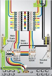 Electrical Panel Wiring And Terminal Boards Connection Procedure