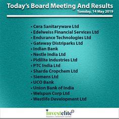 Bajaj Finance Ltd Bajaj Finserv Ltd Bank of India Blue Dart