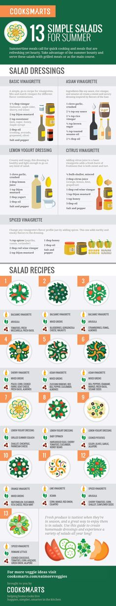 Simple Summer Salads via @CookSmarts #infographic #eatmoreveggies