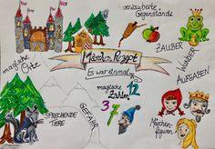 Märchen erzählen- so einfach kann es gehen #Märchen, #Unterricht, #Grundschule, #Sketchnotes
