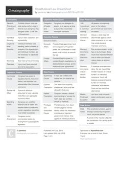 The overall process of project management matrix