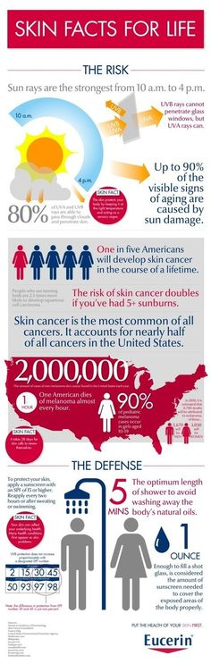 Skin Cancer affects more people every day. Protect your Skin Love Your Skin