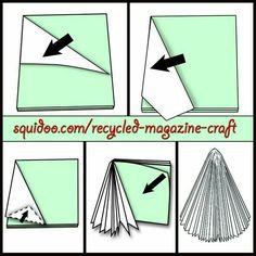 Como fazer - arvore de revista ou livro
