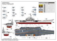 1/700 scale PLA Navy Aircraft Carrier