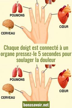 Qigong, Reflexology, Natural Home Remedies, Pain Relief, Reiki, Coco, Allergies, Ceux Ci, Life Hacks