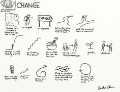 Visual metaphors: Change » sacha chua :: living an awesome life