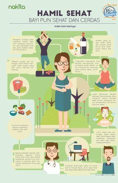 Ingin bayi saat lahir sehat dan cerdas? Lakukan ini ya saat Mama hamil. Pregnancy Info, Pregnancy Health, Baby Spa, Medical Posters, Prenatal Yoga, Midwifery, Health Education, Baby Care, Kids And Parenting