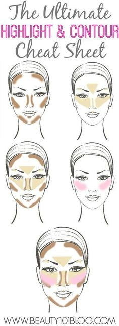 Highlighting and contouring cheat sheet tutorial.