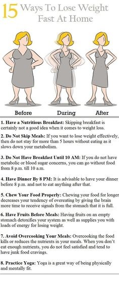Simple Proven Ways To Lose Weight Fast At Home