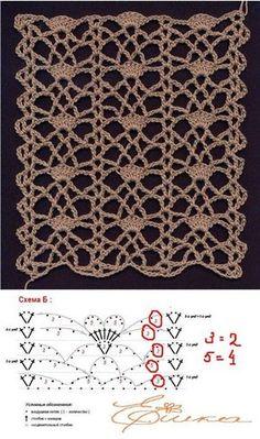 Arpita's media content and analytics Crochet Cord, Crochet Lace Edging, Crochet Shawl, Crochet Doilies, Crochet Hooks, Free Crochet, Crochet Stitches Chart, Crochet Diagram, Stitch Patterns