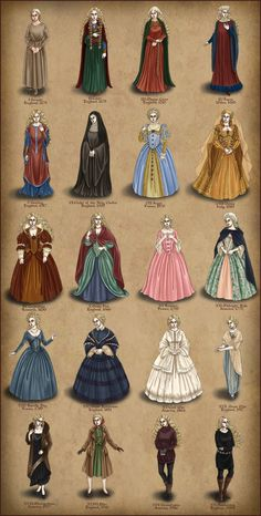 Overview of fashion silhouettes from early medieval until 21st century