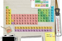 Elemento the periodic table board game of course i have - Interactive periodic table game ...