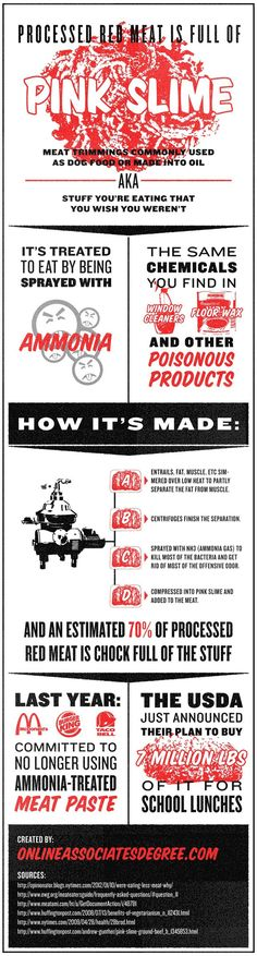 'Pink Slime' and Processed Red Meat Infographic
