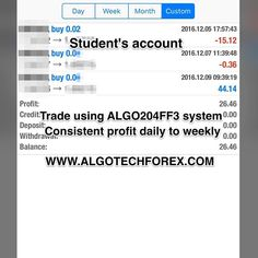 Cyrox active forex trading alerts
