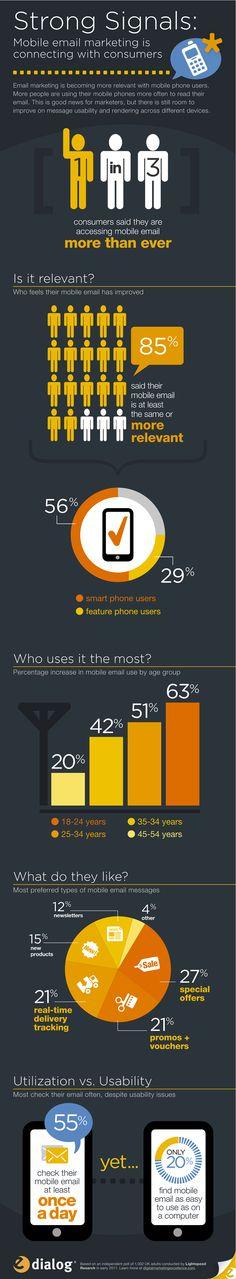 mobile-marketing-bloomboard