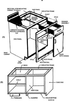 Frameless Base Cabinet Double Drawer Dimensions   Google Search