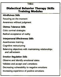 #DBT Pros & Cons worksheet takes the process of making a