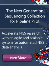 Next Generation Sequencing Market with NGS Collection for Pipeline Pilot