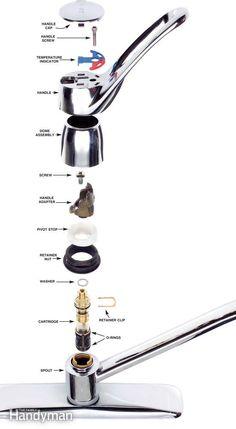 2 Handle Bathroom Faucet Leaking Under Handle - How To Repair A ...