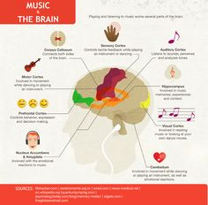 15-Studied-Effects-of-Classical-Music-on-Your-Brain