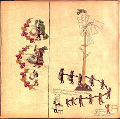 --Page 28--   Codex Borbonicus (Loubat 1899)