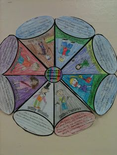 """Frey's Grade 4 class made these """"Charlie and the Chocolate Factory Character Wheel"""" projects that I designed and are available on Unique Teaching Resources on this page of my website: www. Reading Projects, Book Projects, Reading Activities, Reading Lessons, Guided Reading, Willy Wonka, English Language Arts, Teaching Language Arts, Charlie And The Chocolate Factory Crafts"""
