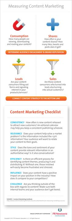 Inbound marketing experts separate the \