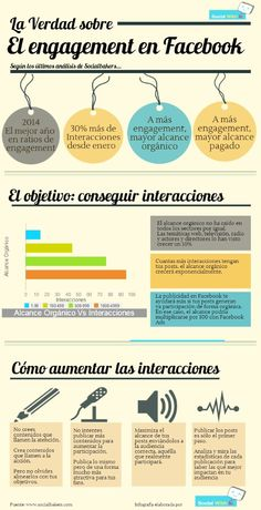 La verdad sobre el engagement en Facebook. #infografia en español. #CommunityManager