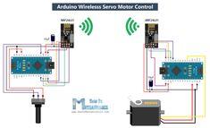 How To Build an Arduino Wireless Network with Multiple Modules - Projecten om te proberen - Servo Arduino, Nrf24l01 Arduino, Arduino Bluetooth, Arduino Programming, Arduino Board, Arduino Controller, Arduino Sensors, Arduino Based Projects, Simple Arduino Projects