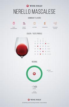 Rượu vang màu đỏ Nerello Mascalese