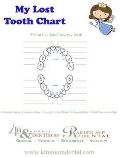 Keep track of your son's lost teeth on this chart http://kimnkimdental.com/