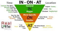 RealLife English – Prepositions Made Easy: In, On, and At (with Video!)