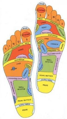 Foot Reflexology Massage: A Healing Touch That Helps Prevent Many Disease   Health And Healthy Living