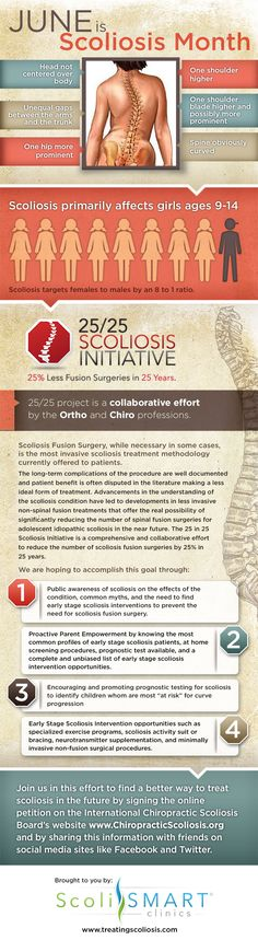 June is Scoliosis Month- check out this infographic to learn more about this disorder.