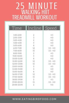 Effective Cardio Workouts In Only 20 Minutes. The perfect exercise regimen is one that combines strength training and some type of cardio. The problem is, many people hate doing cardio and will compris Treadmill Walking Workout, Hiit Workout Plan, Walking Exercise, Walking Workouts, Treadmill Workout Beginner, Workout Ideas, Incline Treadmill Workouts, Arc Trainer Workout, Treadmill Workouts