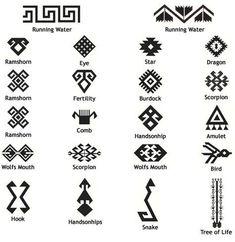 tattoos meaning strength * tattoos meaning strength - tattoos meaning strength for women - tattoos meaning strength stay strong - tattoos meaning strength symbols - tattoos meaning strength and courage - tattoos meaning strength inspiration Tribal Tattoo Designs, Tribal Tattoos With Meaning, Tribal Tattoo Meanings, Hawaiian Tattoo Meanings, Inka Tattoo, Hawaiianisches Tattoo, Thai Tattoo, Tattoo Maori, Tattoo Pics