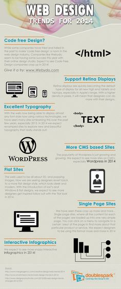 What do we predict will be the web design trends in 2014? Here is an infographic with our predictions