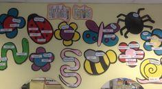 Early Years Classroom birthday board display with a minibeast garden theme!