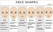 Contouring and Highlighting for all face shapes!