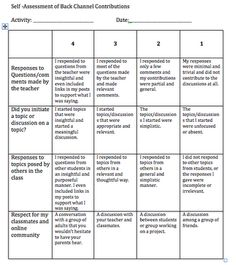 speaking listening participation grading rubric - Google Search