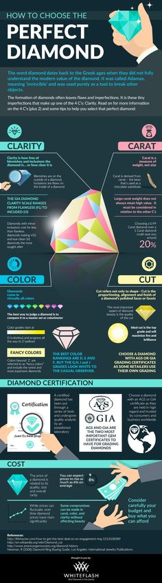 Need help selecting the perfect diamond? Read our Infographic for some real…