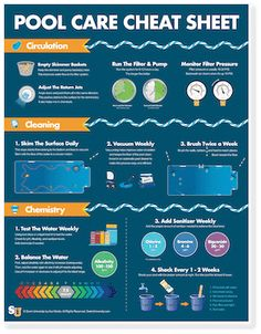 Pool Filter Sand, Pool Filters, Salt Water Pool Maintenance, Swimming Pool Maintenance, Cloudy Pool Water, Green Pool Water, Solar Pool Cover, Pool Care, Pool Chlorine