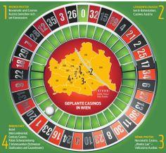 Millionenpoker: Wo in Wien neue Casinos geplant sind.