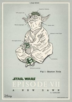 STAR WARS Posters (student work) on Behance