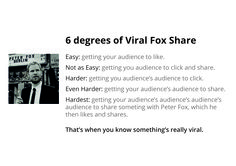 going viral...