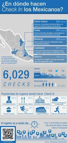 Foursquare en México