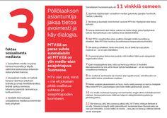 MTV:n some-ohje Mtv, Twitter