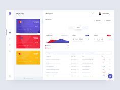 Banking app concept by UGEM